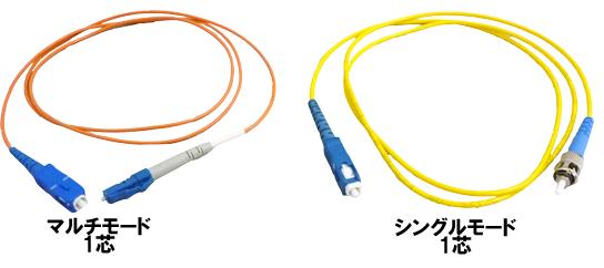 1芯光変換パッチケーブル(SC、LC、ST、FC、シングル/マルチ ...